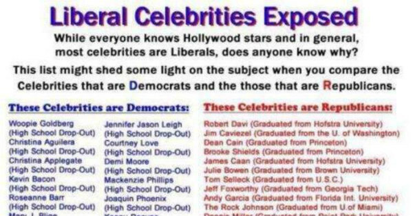 HAHA: The Difference Between Liberal and Conservative Celebs EXPLAINED!