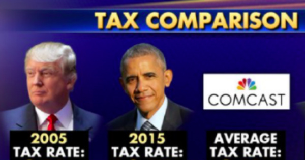 Trump, Obama and Bernie Sanders - Who Paid More Taxes?